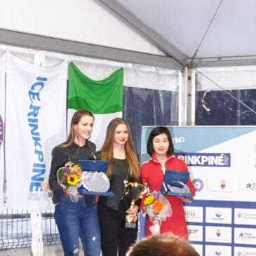 ISU World Junior Speed Skating Championships 2019